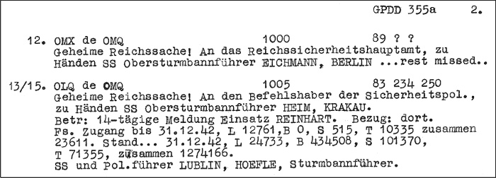 Hermann Höfle Telegram, January 15, 1943